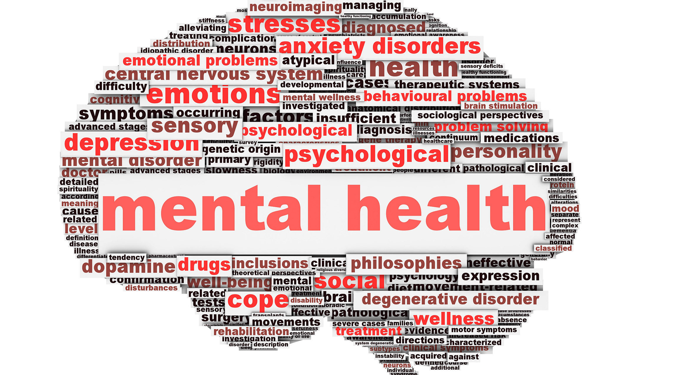 mental health dating agency uk Mental health includes our emotional, psychological, and social well-being it affects how we think, feel, and act it also helps determine how we handle stress, relate to others, and make choices.